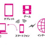 UQモバイルでテザリングやり方設定方法!iPhone7は使える?