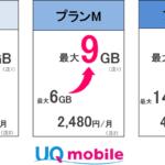 UQモバイル増量オプションとデータ増量キャンペーンの違い