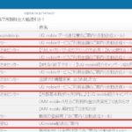 UQモバイルキャッシュバック公式サイトの限定ページを詳しく解説