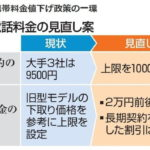 携帯電話違約金1000円いつから?2年途中解約ドコモauソフトバンク千円になる?
