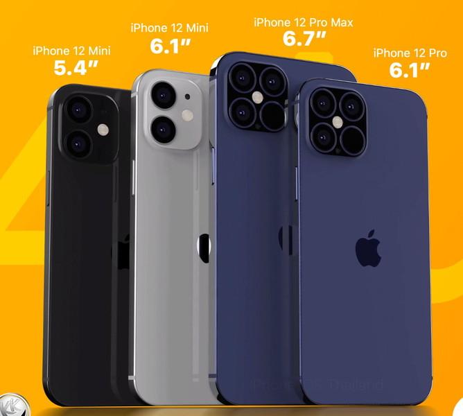 iPhone12 mini発売日値段は?5.4インチ69800円
